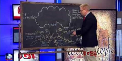 Glenn Beck tree